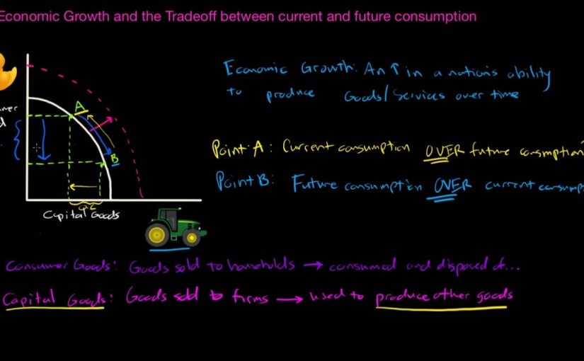 Capital vs. consumer goods and economic growth | Microeconomics | Khan Academy